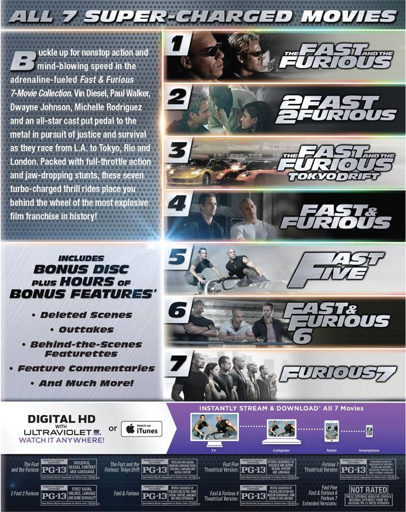 fast furious 7 movie collection 2001 vin diesel paul walker rob cohen justin lin blu. Black Bedroom Furniture Sets. Home Design Ideas